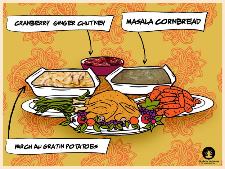 Thanksgiving Sides